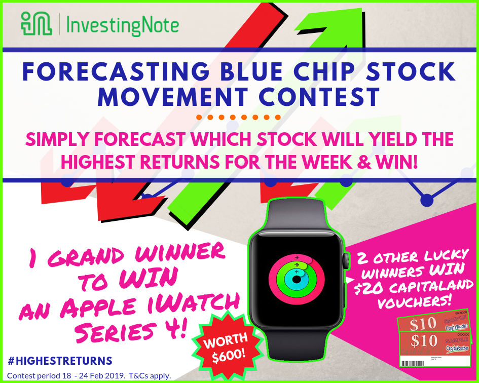 FORECASTING BLUE CHIP STOCK MOVEMENT CONTEST: VOTE & WIN AN APPLE iWatch WORTH $600 and Capitaland Vouchers!